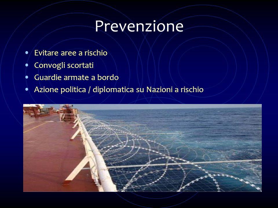 Prevenzione Evitare aree a rischio Convogli scortati Guardie armate a bordo Azione politica / diplomatica su Nazioni a rischio