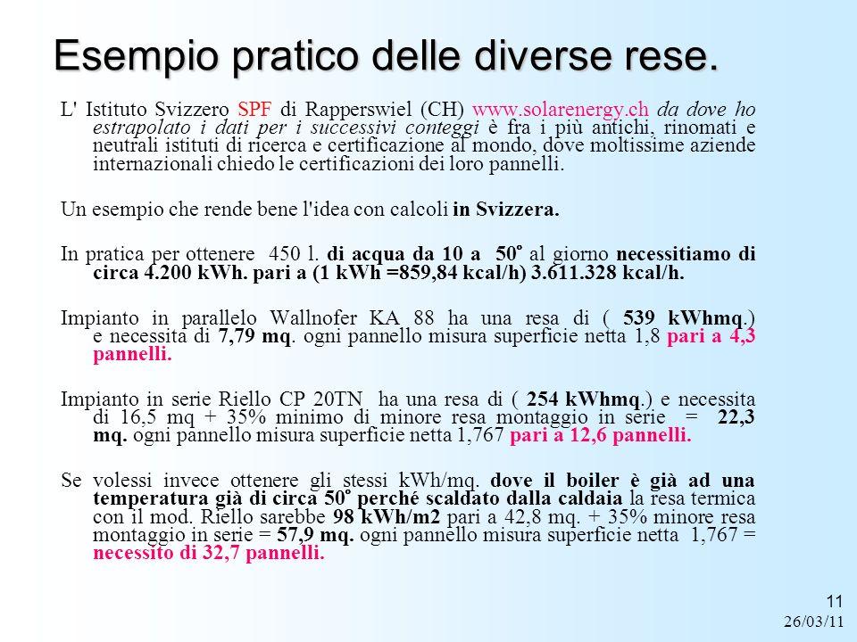 26/03/11 11 Esempio pratico delle diverse rese. L' Istituto Svizzero SPF di Rapperswiel (CH) www.solarenergy.ch da dove ho estrapolato i dati per i su