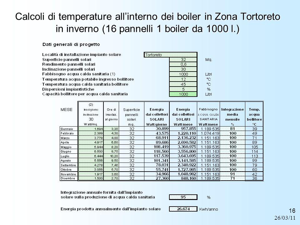 26/03/11 16 Calcoli di temperature allinterno dei boiler in Zona Tortoreto in inverno (16 pannelli 1 boiler da 1000 l.)