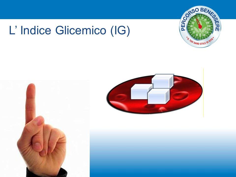 L Indice Glicemico (IG)