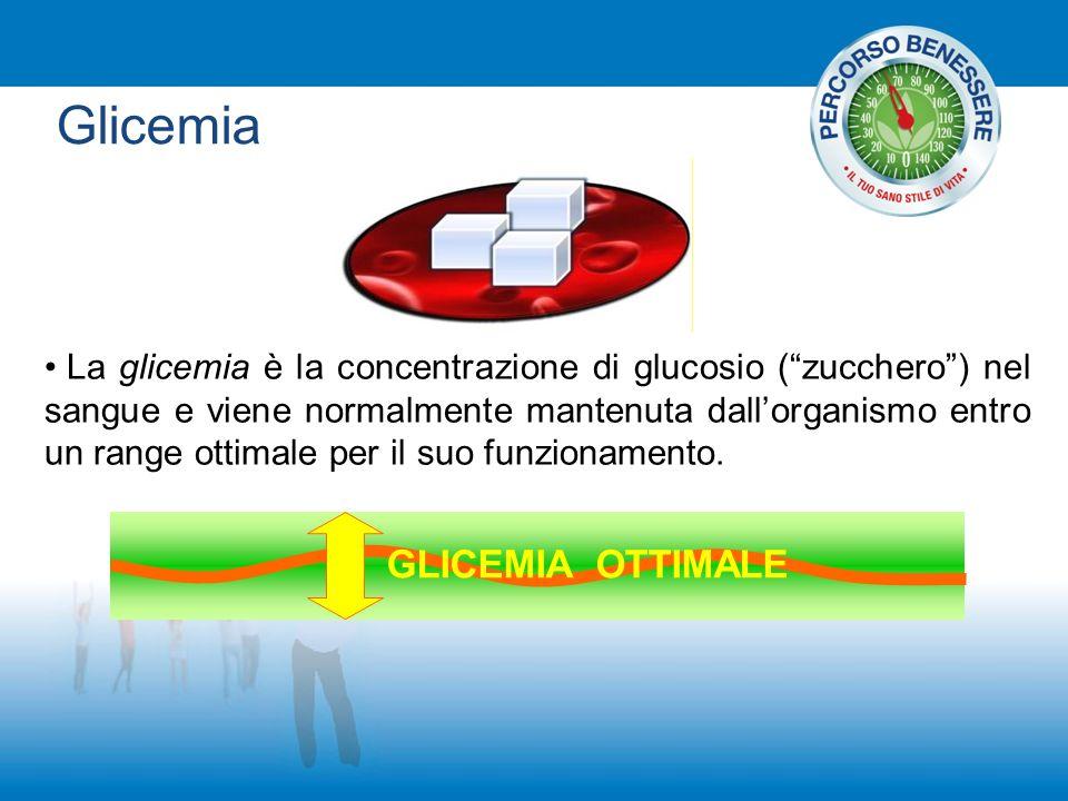 Glicemia La glicemia è la concentrazione di glucosio (zucchero) nel sangue e viene normalmente mantenuta dallorganismo entro un range ottimale per il