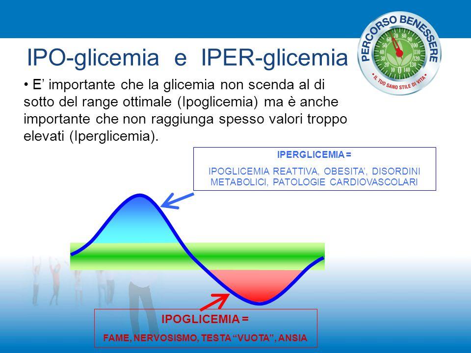 IPO-glicemia e IPER-glicemia E importante che la glicemia non scenda al di sotto del range ottimale (Ipoglicemia) ma è anche importante che non raggiu