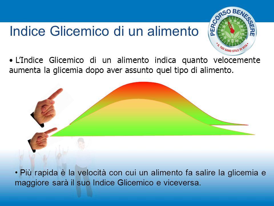 Indice Glicemico di un alimento LIndice Glicemico di un alimento indica quanto velocemente aumenta la glicemia dopo aver assunto quel tipo di alimento