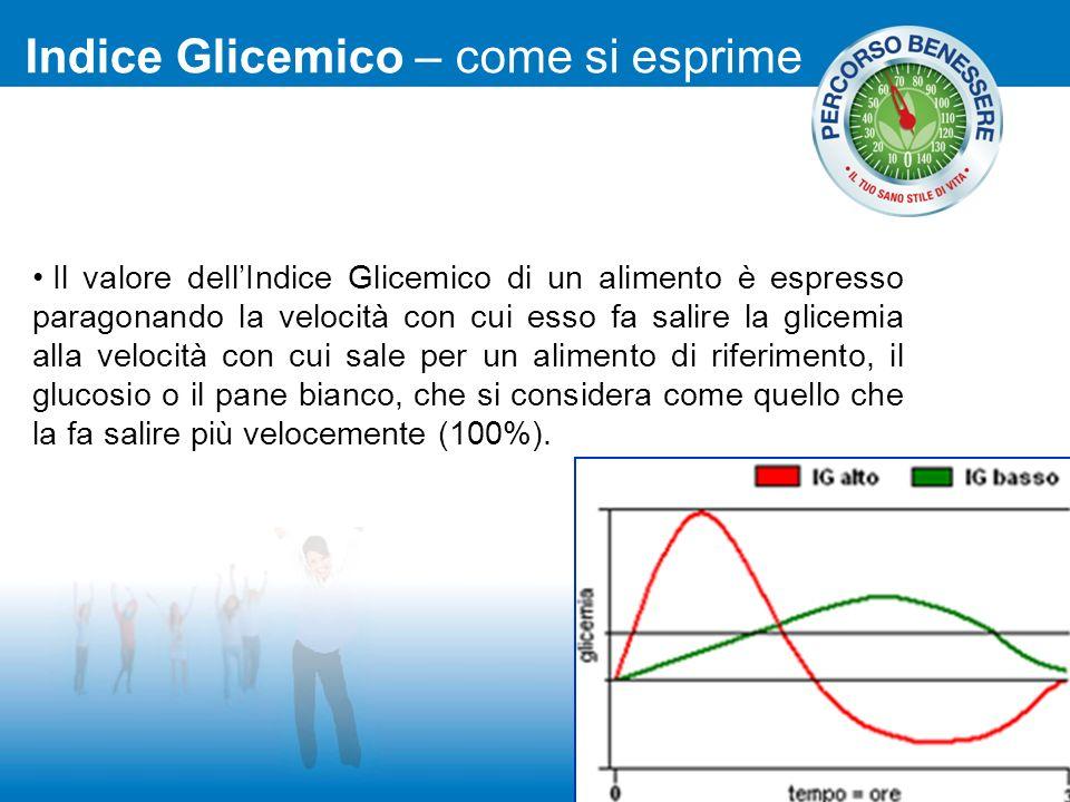 Indice Glicemico – come si esprime Il valore dellIndice Glicemico di un alimento è espresso paragonando la velocità con cui esso fa salire la glicemia