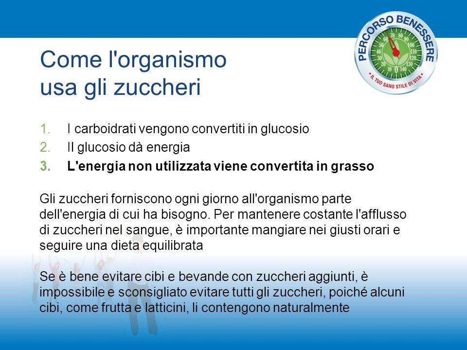 Come l'organismo usa gli zuccheri 1.I carboidrati vengono convertiti in glucosio 2.Il glucosio dà energia 3.L'energia non utilizzata viene convertita