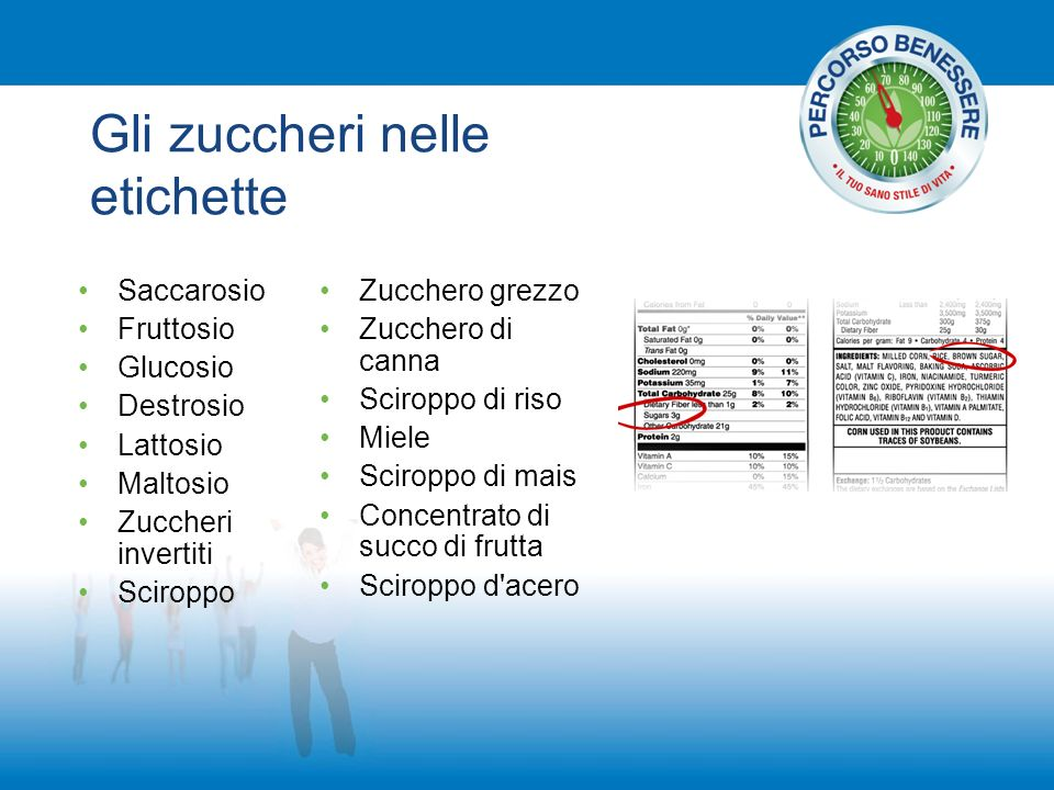 Gli zuccheri nelle etichette Saccarosio Fruttosio Glucosio Destrosio Lattosio Maltosio Zuccheri invertiti Sciroppo Zucchero grezzo Zucchero di canna S