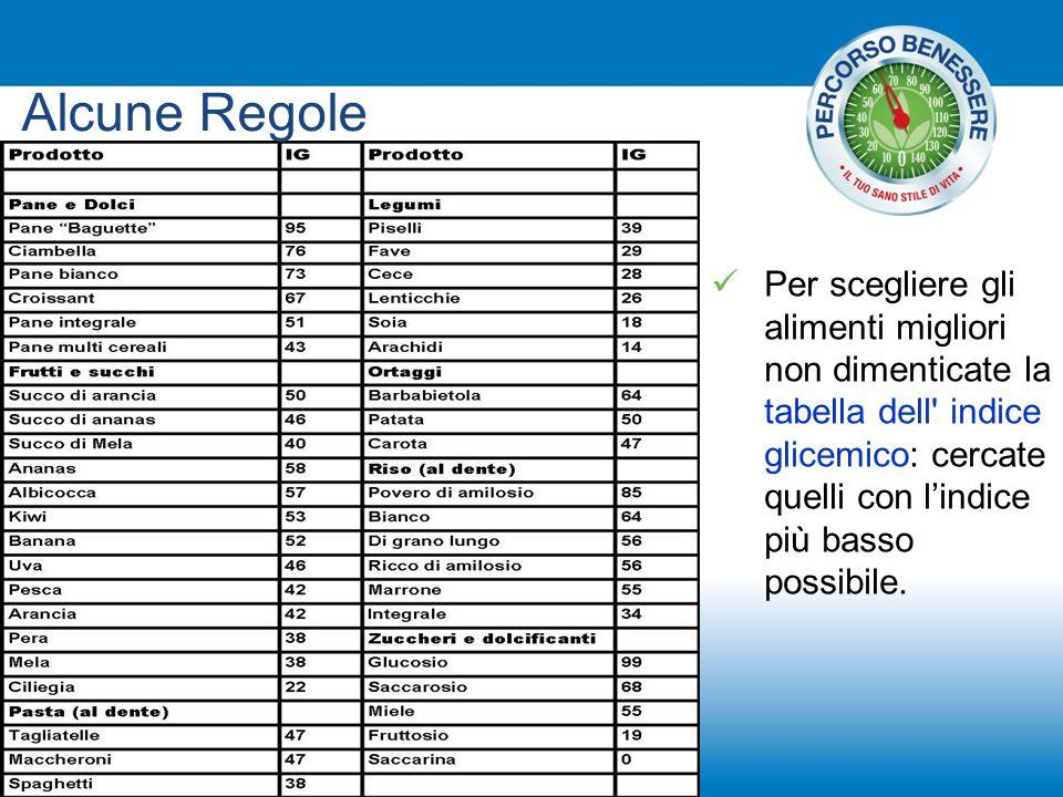Per scegliere gli alimenti migliori non dimenticate la tabella dell' indice glicemico: cercate quelli con lindice più basso possibile. Alcune Regole