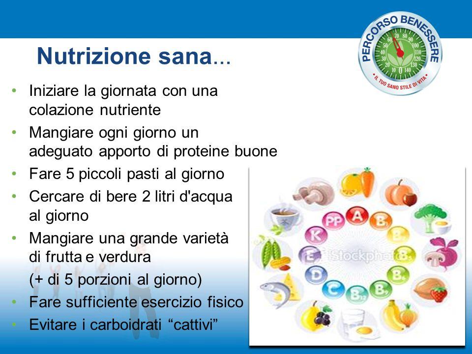 Nutrizione sana... Iniziare la giornata con una colazione nutriente Mangiare ogni giorno un adeguato apporto di proteine buone Fare 5 piccoli pasti al