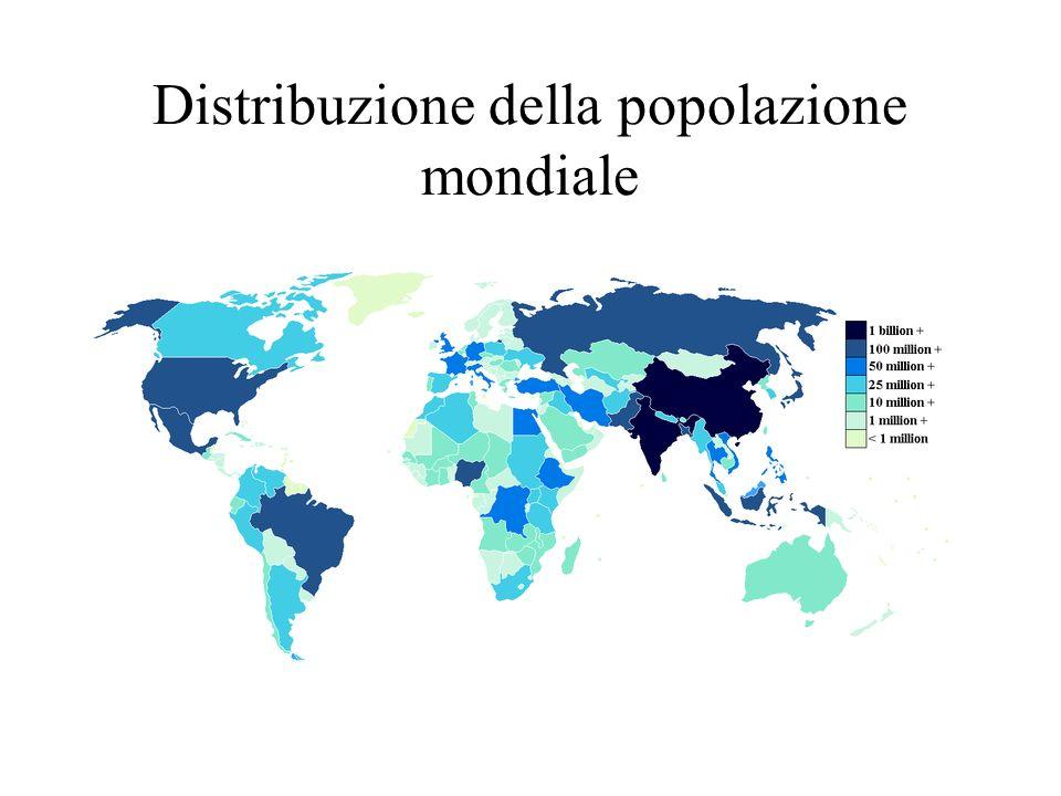 Distribuzione della popolazione mondiale