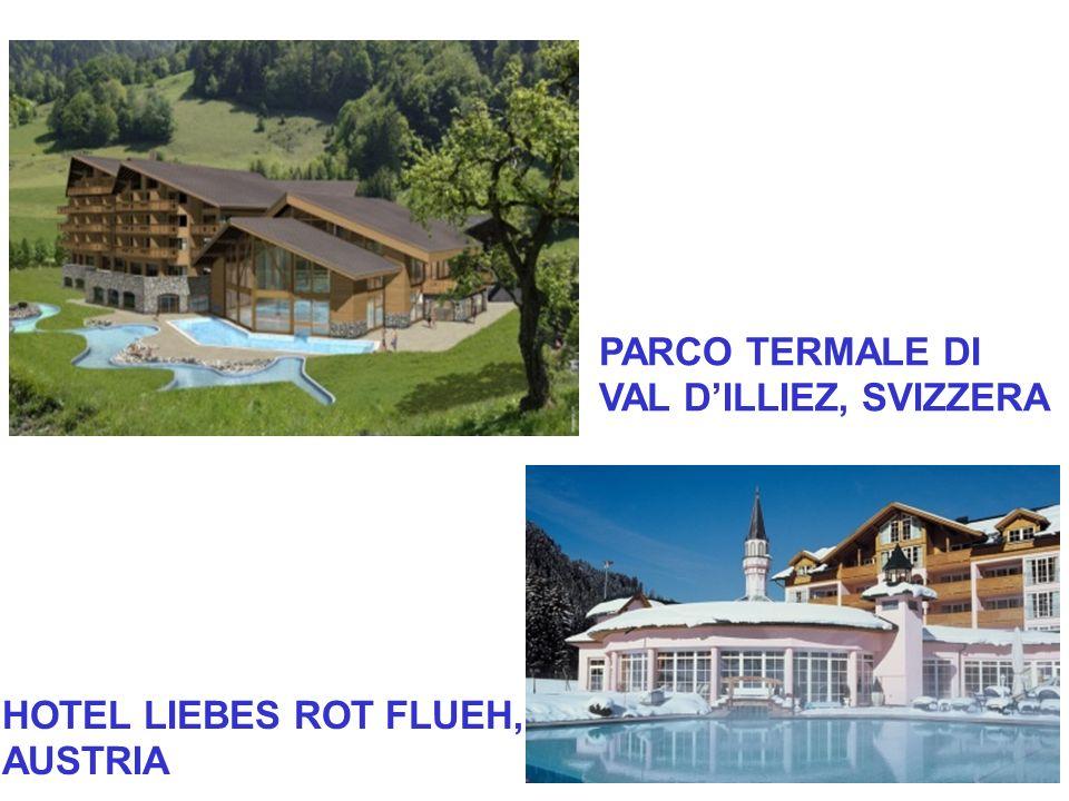 PARCO TERMALE DI VAL DILLIEZ, SVIZZERA HOTEL LIEBES ROT FLUEH, AUSTRIA