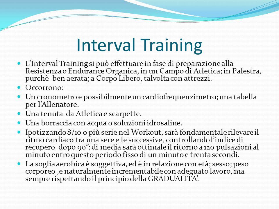 Interval Training LInterval Training si può effettuare in fase di preparazione alla Resistenza o Endurance Organica, in un Campo di Atletica; in Palestra, purchè ben aerata; a Corpo Libero, talvolta con attrezzi.