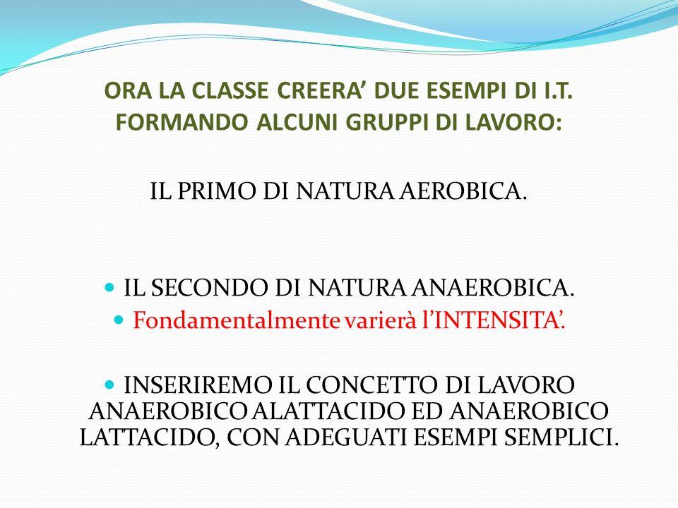 ORA LA CLASSE CREERA DUE ESEMPI DI I.T.