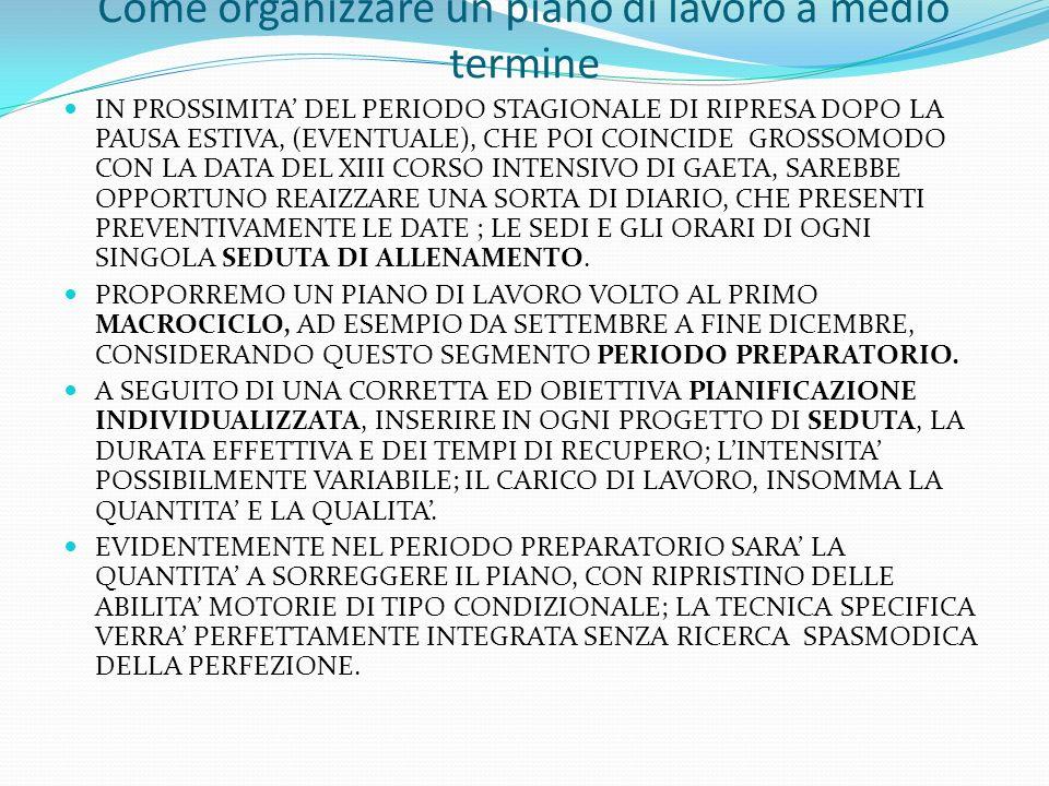 Come organizzare un piano di lavoro a medio termine IN PROSSIMITA DEL PERIODO STAGIONALE DI RIPRESA DOPO LA PAUSA ESTIVA, (EVENTUALE), CHE POI COINCID