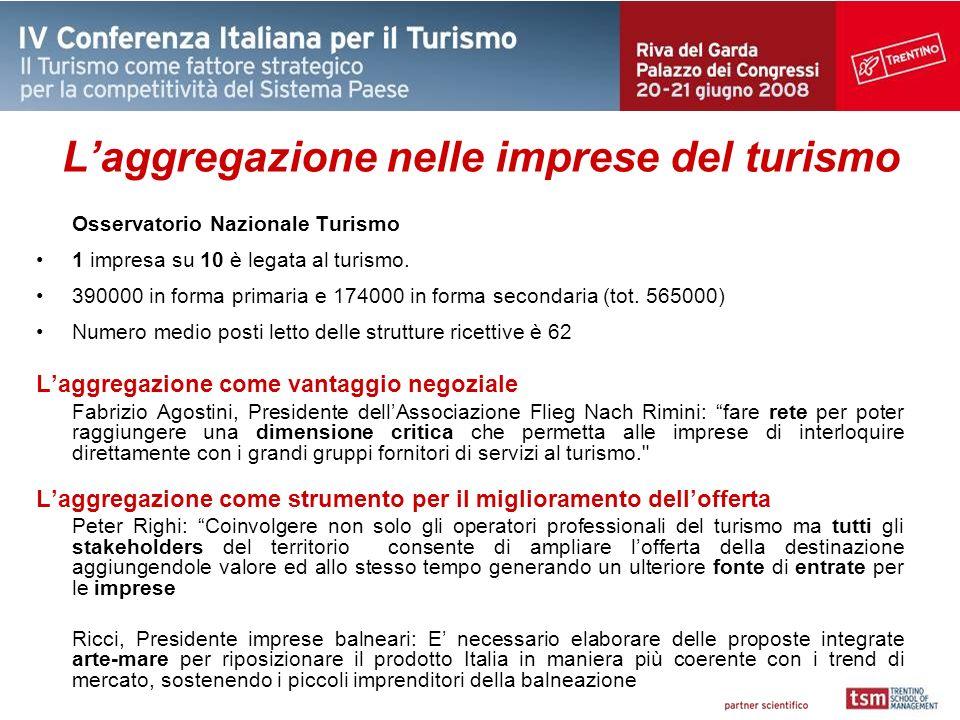 Laggregazione nelle imprese del turismo Osservatorio Nazionale Turismo 1 impresa su 10 è legata al turismo.