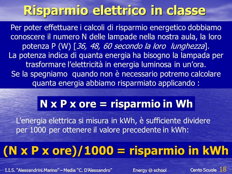I.I.S. Alessandrini.Marino – Media C. DAlessandroEnergy @ school Cento Scuole 17 Il progetto