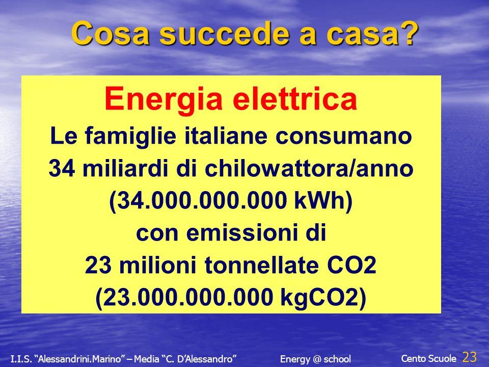 La riduzione dei consumi energetici domestici Diventa un Energy Manager (Consulente energetico) e contribuisci al risparmio energetico e alla tutela ambientale cominciando da casa tua.