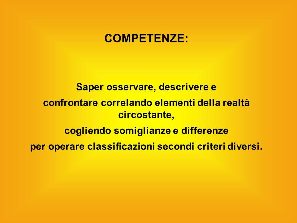 COMPETENZE: Saper osservare, descrivere e confrontare correlando elementi della realtà circostante, cogliendo somiglianze e differenze per operare cla