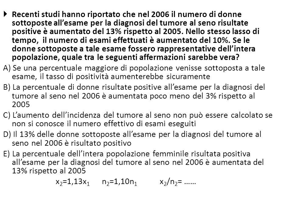 Recenti studi hanno riportato che nel 2006 il numero di donne sottoposte allesame per la diagnosi del tumore al seno risultate positive è aumentato de