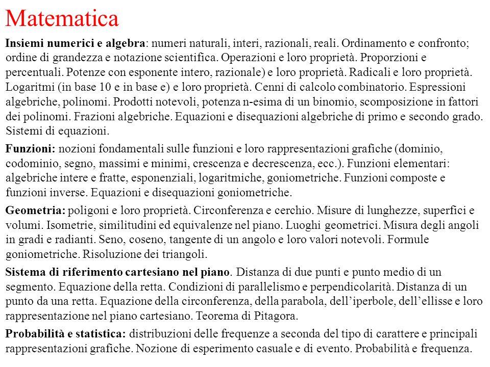 Matematica Insiemi numerici e algebra: numeri naturali, interi, razionali, reali. Ordinamento e confronto; ordine di grandezza e notazione scientifica