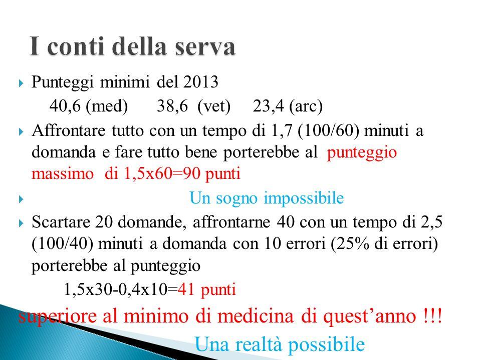 Punteggi minimi del 2013 40,6 (med)38,6 (vet)23,4 (arc) Affrontare tutto con un tempo di 1,7 (100/60) minuti a domanda e fare tutto bene porterebbe al