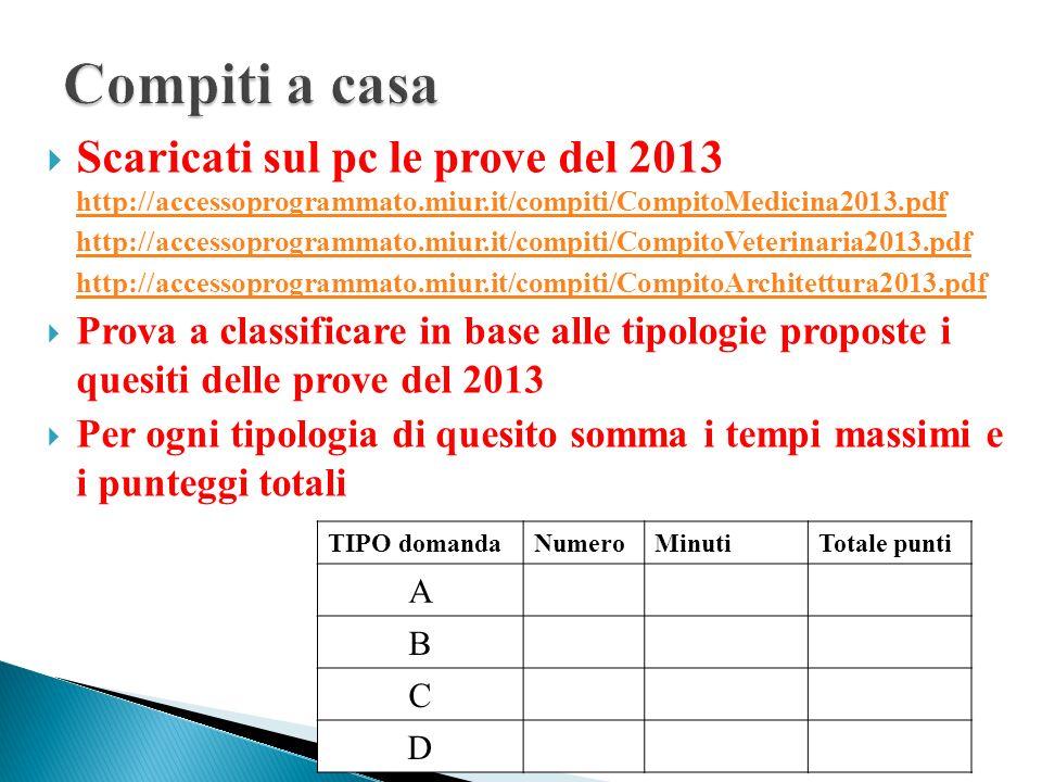 Scaricati sul pc le prove del 2013 http://accessoprogrammato.miur.it/compiti/CompitoMedicina2013.pdf http://accessoprogrammato.miur.it/compiti/Compito