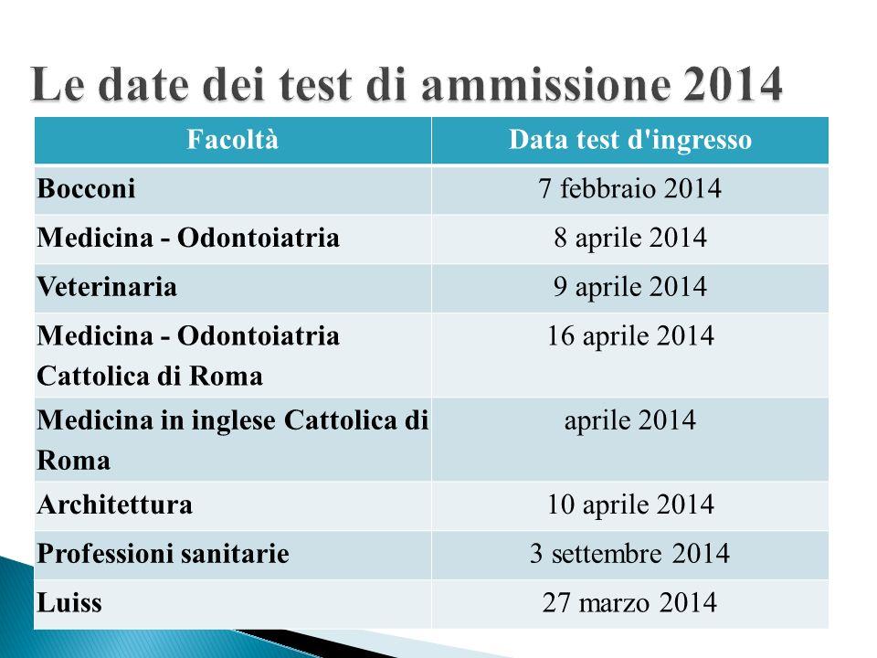 FacoltàData test d'ingresso Bocconi7 febbraio 2014 Medicina - Odontoiatria8 aprile 2014 Veterinaria9 aprile 2014 Medicina - Odontoiatria Cattolica di