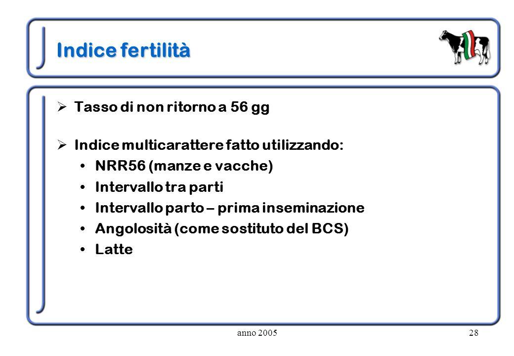 anno 200528 Indice fertilità Tasso di non ritorno a 56 gg Indice multicarattere fatto utilizzando: NRR56 (manze e vacche) Intervallo tra parti Interva