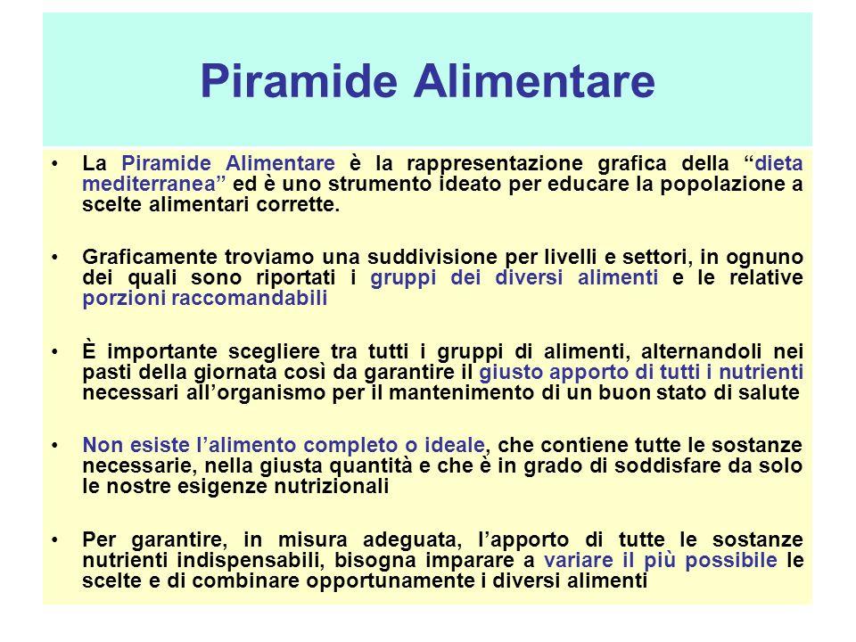 Piramide Alimentare La Piramide Alimentare è la rappresentazione grafica della dieta mediterranea ed è uno strumento ideato per educare la popolazione