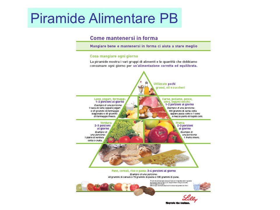 Prima Parte Piramide Alimentare PB