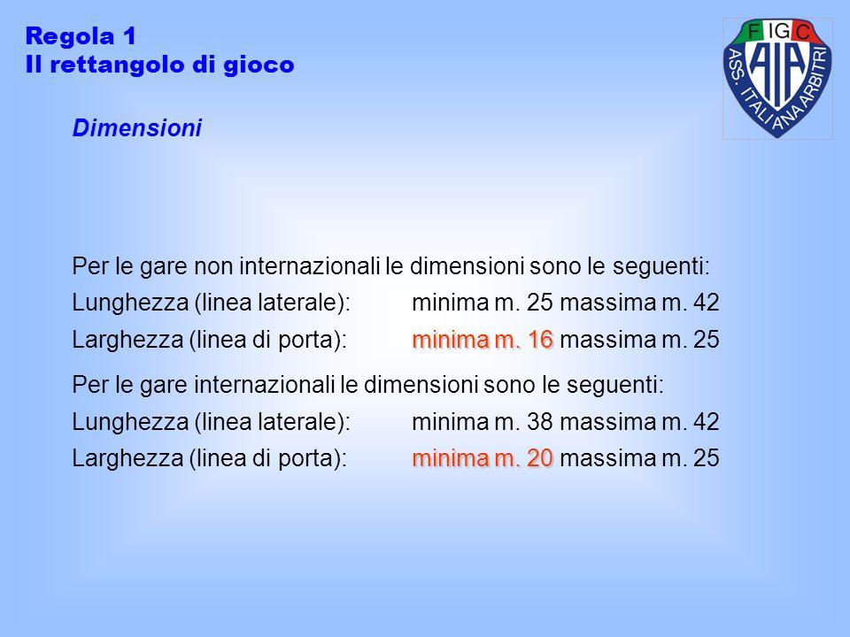 Dimensioni Per le gare non internazionali le dimensioni sono le seguenti: Lunghezza (linea laterale):minima m. 25 massima m. 42 minima m. 16 Larghezza