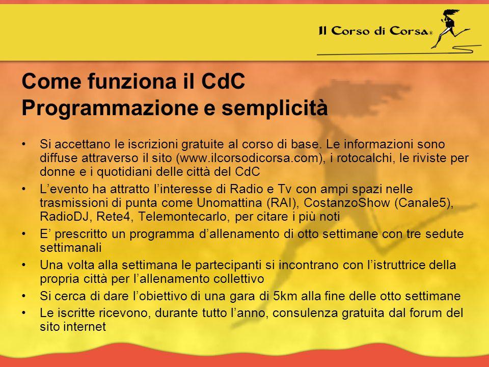 Come funziona il CdC Programmazione e semplicità Si accettano le iscrizioni gratuite al corso di base.