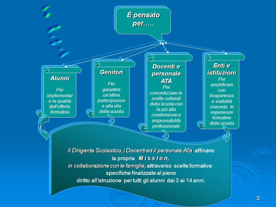 3 È pensato per….. Alunni Per implementar e la qualità dellofferta formativa Genitori Per garantire unattiva partecipazion e alla vita della scuola Do