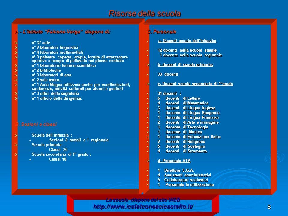 8 Risorse della scuola A - LIstituto Falcone-Verga dispone di: n° 37 aule n° 2 laboratori linguistici n° 4 laboratori multimediali n° 3 palestre coper