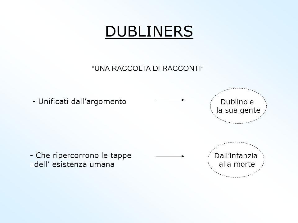 DUBLINERS UNA RACCOLTA DI RACCONTI - Unificati dallargomento Dublino e la sua gente - Che ripercorrono le tappe adell esistenza umana Dallinfanzia all