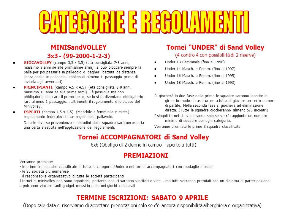 Iscrizione: può essere effettuata via mail o direttamente dal sito www.sandvolley.it (eventualmente anche via fax al 0541 341688)www.sandvolley.it Scheda atleti: il responsabile del gruppo sportivo dovrà provvedere alla compilazione della scheda (potrete scaricarla sul sito www.sandvolley.it) Regolamento e programma: vi verranno spediti via mail dopo liscrizione o li potrete scaricare dal sito www.sandvolley.it.