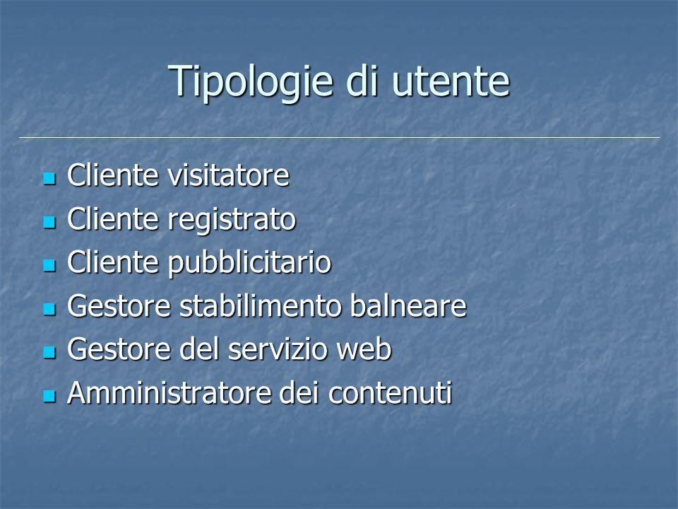 Tipologie di utente Cliente visitatore Cliente visitatore Cliente registrato Cliente registrato Cliente pubblicitario Cliente pubblicitario Gestore st