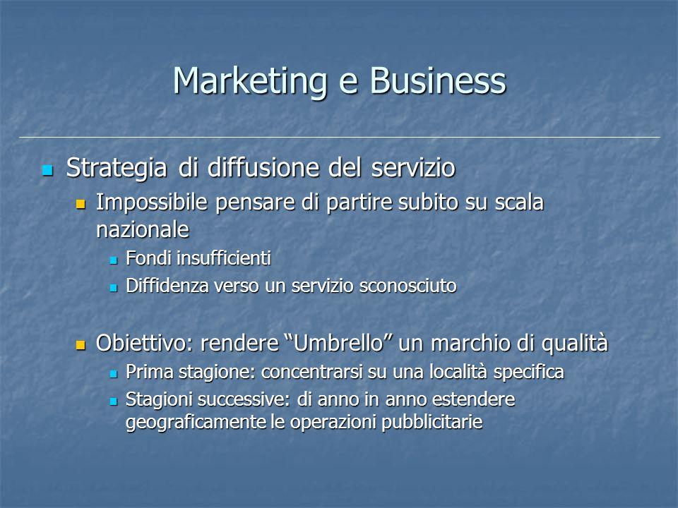 Marketing e Business Strategia di diffusione del servizio Strategia di diffusione del servizio Impossibile pensare di partire subito su scala nazional