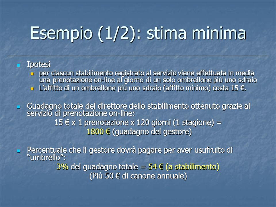 Esempio (1/2): stima minima Ipotesi Ipotesi per ciascun stabilimento registrato al servizio viene effettuata in media una prenotazione on-line al gior