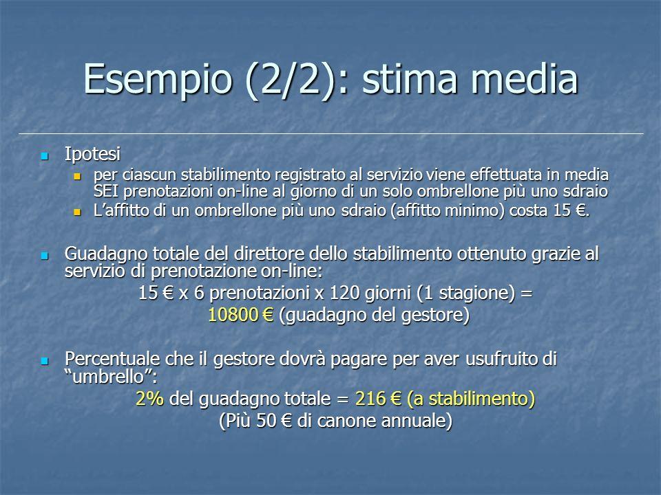 Esempio (2/2): stima media Ipotesi Ipotesi per ciascun stabilimento registrato al servizio viene effettuata in media SEI prenotazioni on-line al giorn