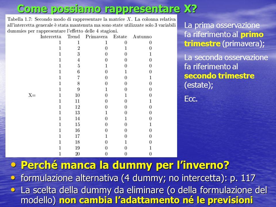 Come possiamo rappresentare X? Perché manca la dummy per linverno? Perché manca la dummy per linverno? formulazione alternativa (4 dummy; no intercett