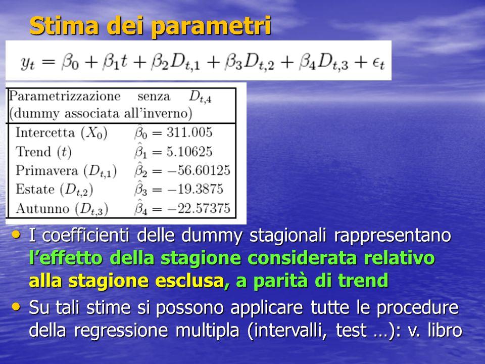 Stima dei parametri I coefficienti delle dummy stagionali rappresentano leffetto della stagione considerata relativo alla stagione esclusa, a parità d
