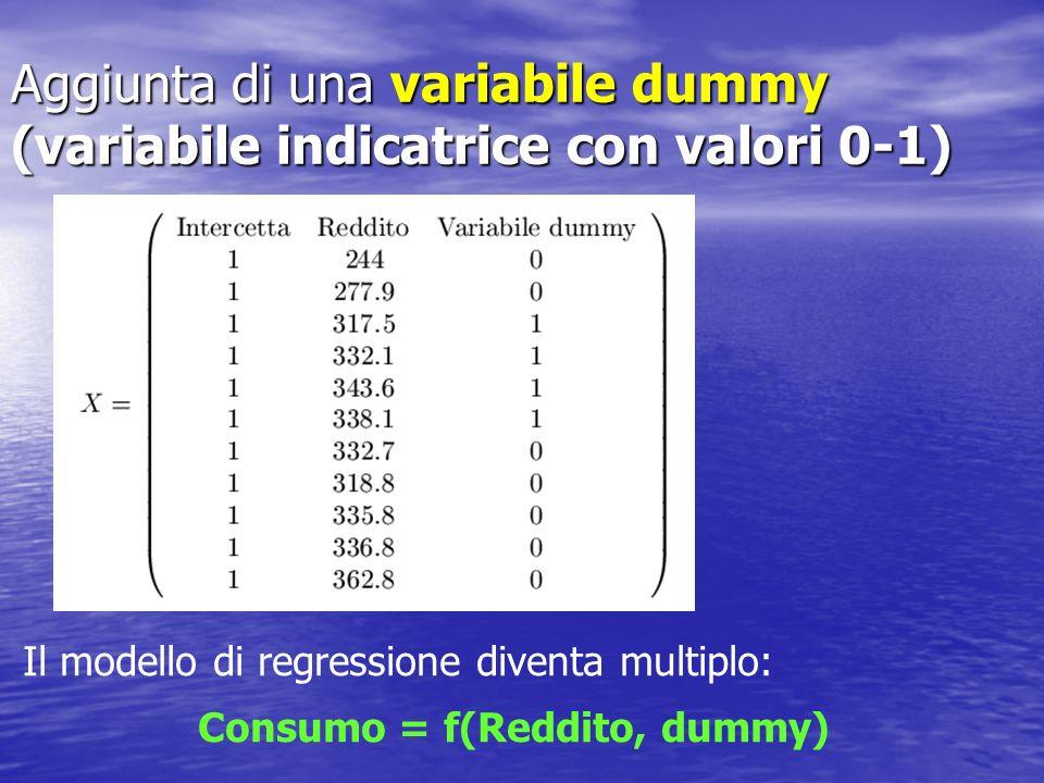 Autocorrelazione Assunzione del modello: Assunzione del modello: I disturbi i, e quindi le osservazioni y i, sono tra loro incorrelati (indipendenti) In pratica, lipotesi è spesso violata quando Y è una serie storica tipicamente il valore di Y al tempo t è influenzato dai valori di Y ai tempi precedenti: autocorrelazione (correlazione seriale) In pratica, lipotesi è spesso violata quando Y è una serie storica tipicamente il valore di Y al tempo t è influenzato dai valori di Y ai tempi precedenti: autocorrelazione (correlazione seriale) Dettagli: §4.4 Dettagli: §4.4