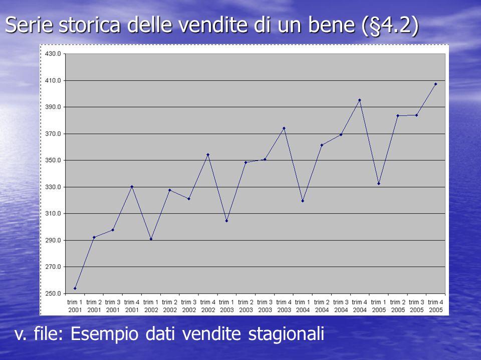 Serie storica delle vendite di un bene (§4.2) v. file: Esempio dati vendite stagionali