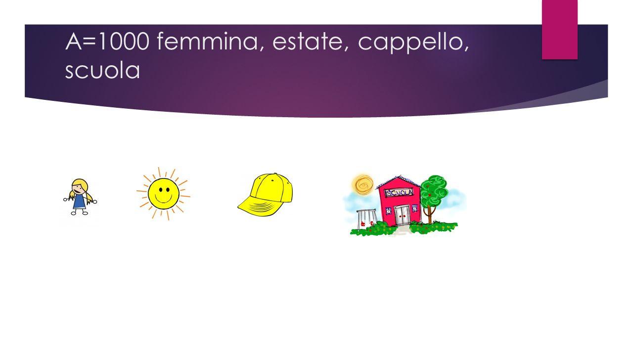 A=1000 femmina, estate, cappello, scuola