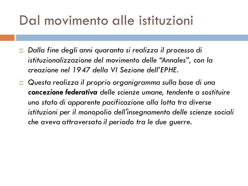 Dal movimento alle istituzioni Dalla fine degli anni quaranta si realizza il processo di istituzionalizzazione del movimento delle Annales, con la cre