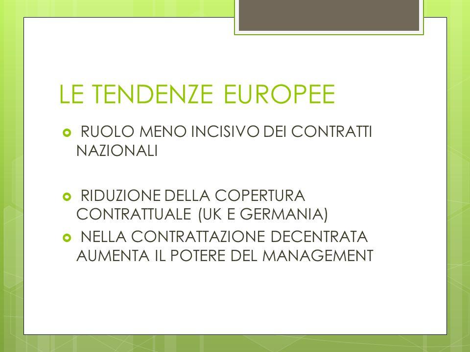 LE TENDENZE EUROPEE RUOLO MENO INCISIVO DEI CONTRATTI NAZIONALI RIDUZIONE DELLA COPERTURA CONTRATTUALE (UK E GERMANIA) NELLA CONTRATTAZIONE DECENTRATA AUMENTA IL POTERE DEL MANAGEMENT