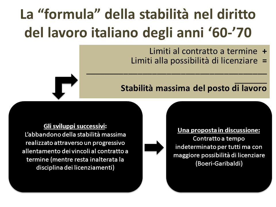 Problemi di costituzionalità Problemi pratici Lart.