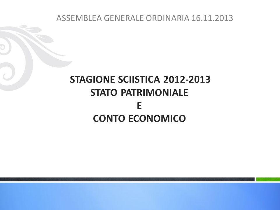ASSEMBLEA GENERALE ORDINARIA 16.11.2013 STAGIONE SCIISTICA 2012-2013 STATO PATRIMONIALE E CONTO ECONOMICO