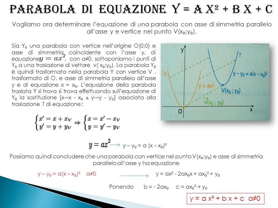 Parabola di equazione y = a x² + b x + c Vogliamo ora determinare lequazione di una parabola con asse di simmetria parallelo allasse y e vertice nel punto V(x ;y ).