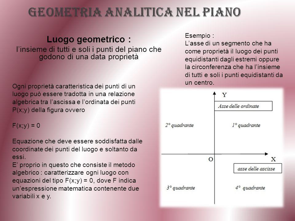 Luogo geometrico : linsieme di tutti e soli i punti del piano che godono di una data proprietà Esempio : Lasse di un segmento che ha come proprietà il luogo dei punti equidistanti dagli estremi oppure la circonferenza che ha linsieme di tutti e soli i punti equidistanti da un centro.